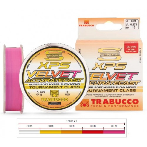 TRABUCCO XPS VELVET ACCURATE CAST 300 MT